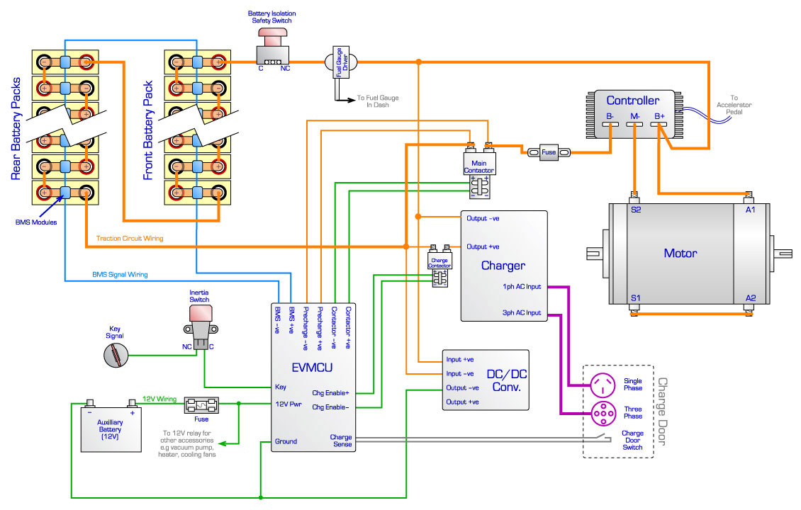 Zero Emission Vehicles Australia Wiring Diagram Electric Motor Solar Panel Ford Traction Circuit In Focus Conversions