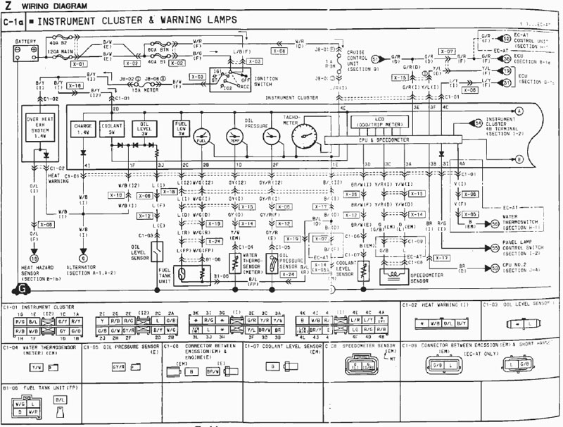 Cluster Wiring Diagram zero emission vehicles australia 1991 Rx7 Wiring-Diagram at bayanpartner.co