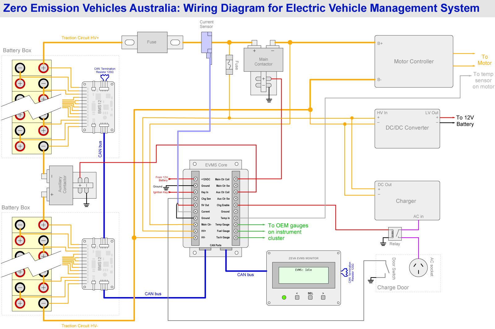 zero emission vehicles note that this diagram does not include inertia switch crash sensor which should be installed between the 12v battery and the evms core s 12v supply