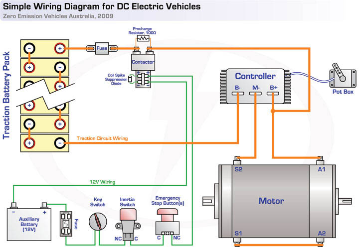 global electric car wiring diagram. zero emission vehicles australia. wiring  diagram check diy electric car forums. diagram showing a schematic  equivalent circuit for global. ev conversion schematic. repair guides  electrical system 1999  2002-acura-tl-radio.info
